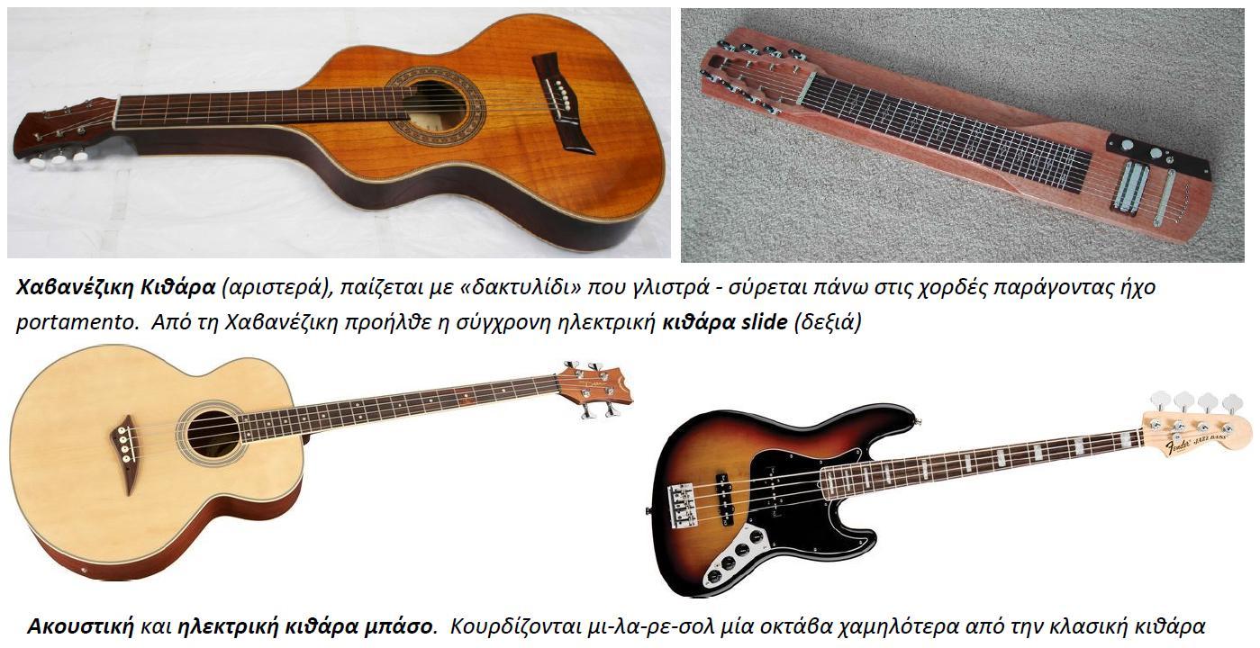 Είδη κιθάρας