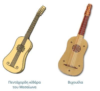Πεντάχορδη κίθάρα του Μεσαίωνα και Βιχουέλα