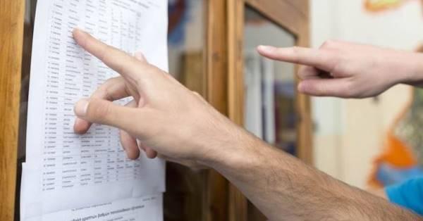 Αποτελέσματα εισαγωγικών εξετάσεων Μουσικού Σχολείου 2019